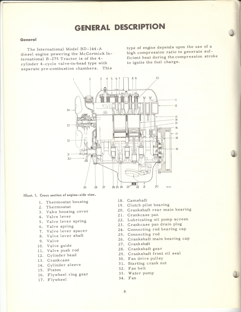 Gss 1244 Diesel Engine 6 9 Diagram Page