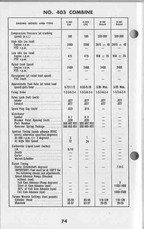 GSS-1356 Engine Tune-up Specifications