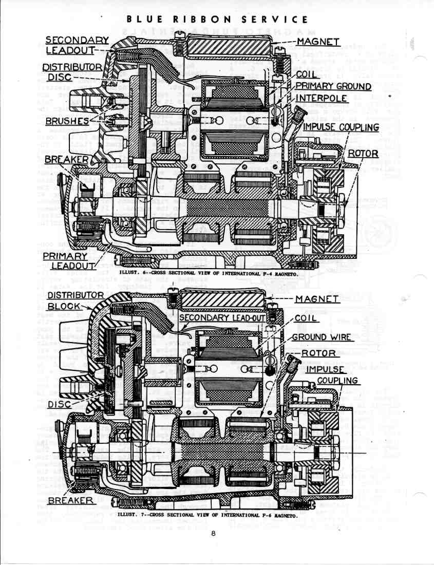Stunning Magneto For Farmall C Wiring Diagram Pictures - Best Image ...