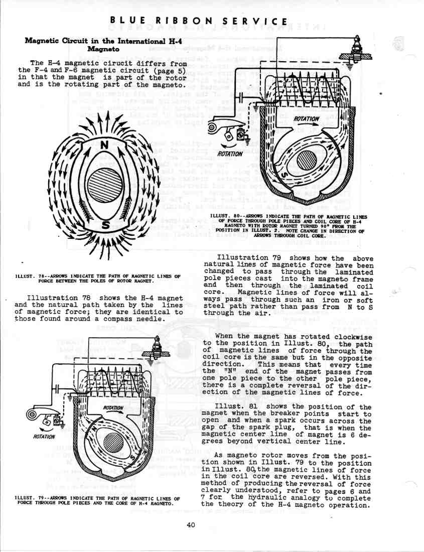 Farmall Cub Magneto Diagram Great Design Of Wiring 1948 Manual International 404 Tractor Harness 1952