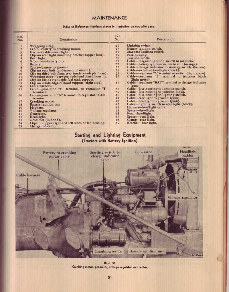 1957 Low Boy Light Switch Farmall Cub 1956 Wiring Diagram Schematic Below Is A That Has Been On Here Before For The 6 Volt System With Voltage Regulator