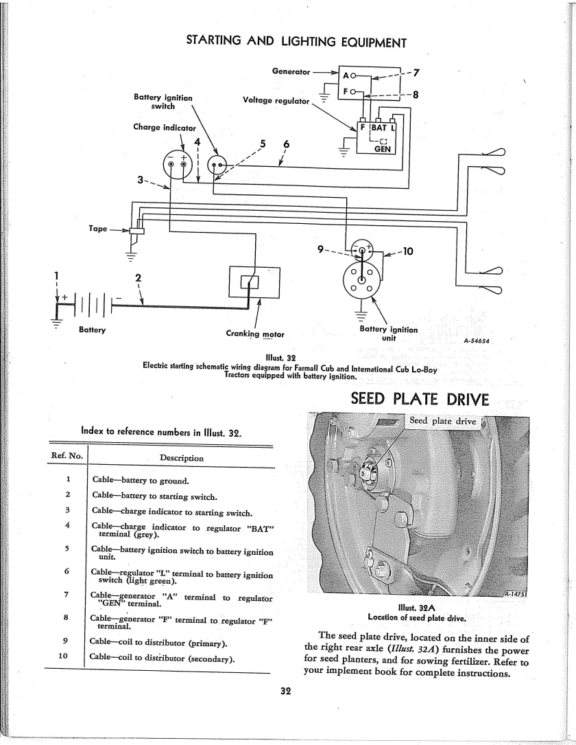 Farmall Cub Engine Parts Wiring Diagram Fuse Box 656 Harness Mccormick Tractor