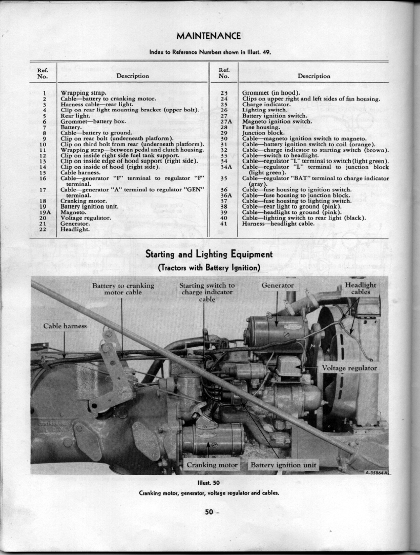 Rock Restoration Project Page 25 Farmall Cub Wiring Harness Replacement Http Rudi Clea E2050