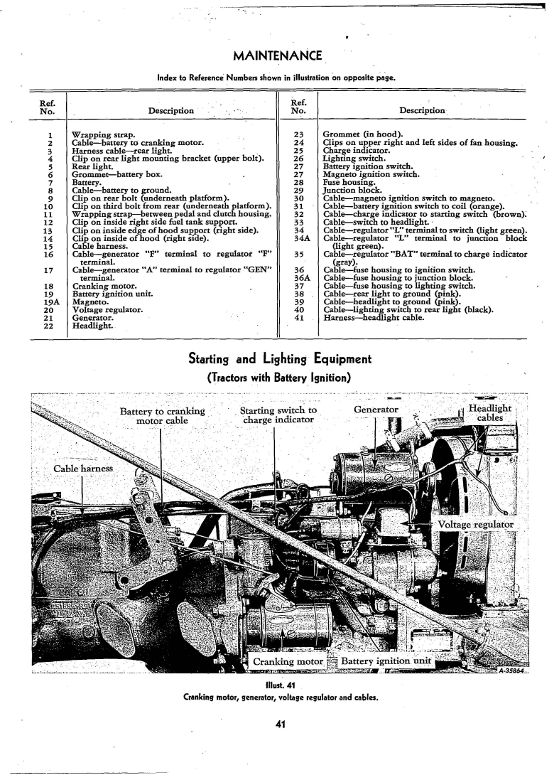 Farmall Cub Wiring Diagram Regulator Wire For Harness Replacement Http Rudi Clea Age 38
