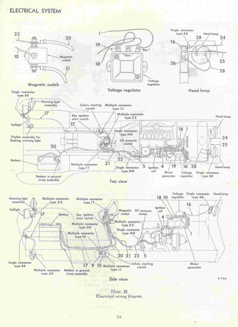 Cub Cadet 2000 Series Service Manual Wiring Diagram